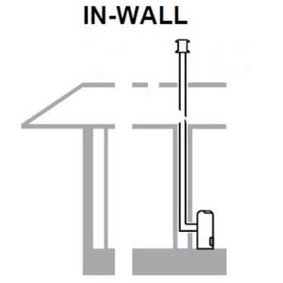 Rinnai ESFKITIW Energysaver In Wall Flue Kit