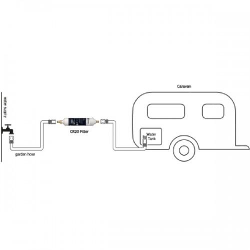 Buy Puretec Cr20 Caravan Water Filter At Plumbing Sales